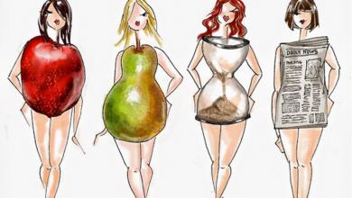Vücut Tipine Göre Giyinme Teknikleri Nasıl Olmalı